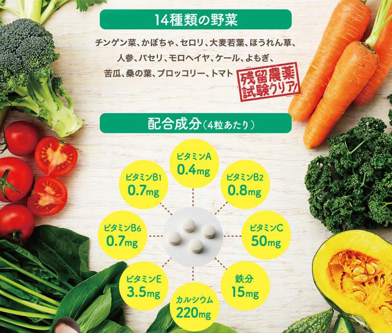 14種類の野菜と配合成分
